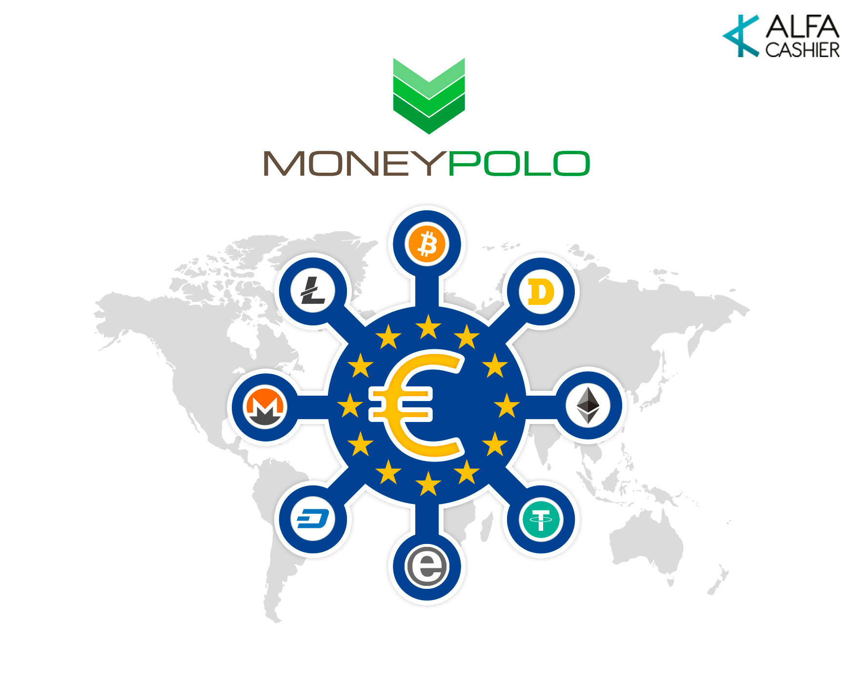 MoneyPolo EUR is supported now!