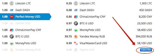 New! Subscribe and get instant notices of exchange availability