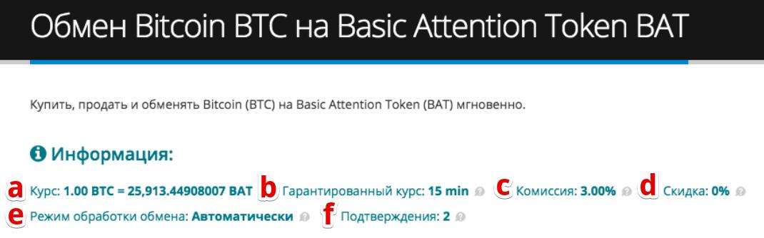 Как купить Basic Attention Token (BAT) pic3