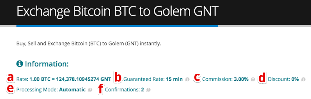 How to buy Golem (GNT)