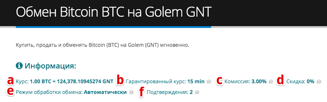 Как купить Golem (GNT)
