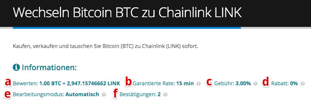 Wie kaufe ich Chainlink (LINK)