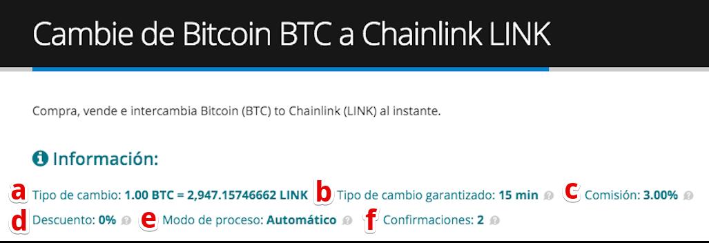Cómo comprar Chainlink (LINK)