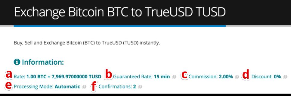 How to buy TrueUSD (TUSD) pic3