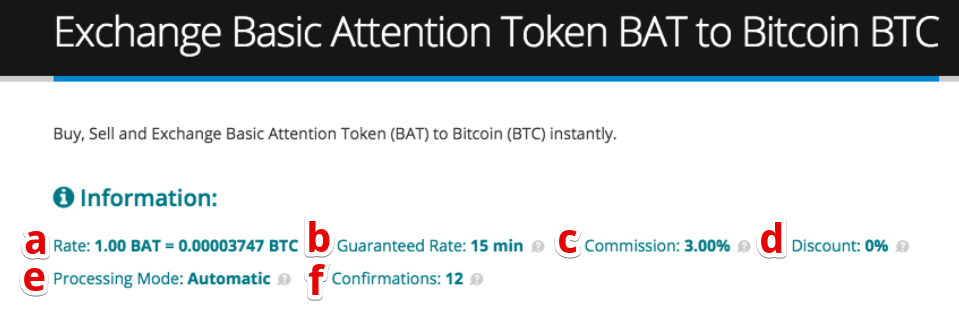 How to sell Basic Attention Token (BAT)  pic3