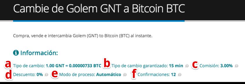 Cómo vender su Golem (GNT)