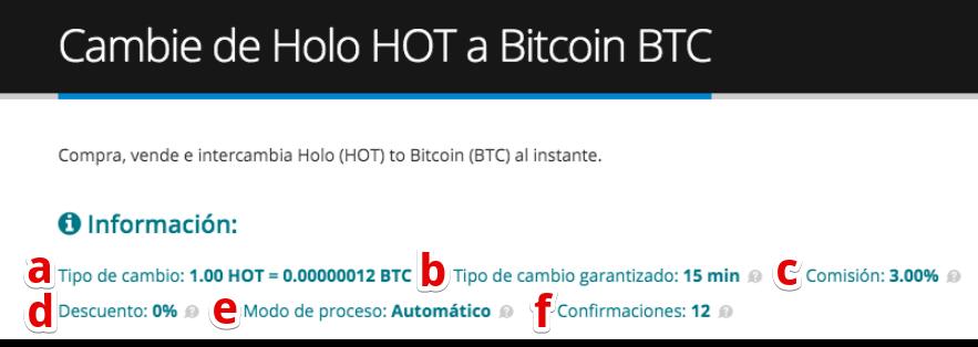 Cómo vender su Holo (HOT)