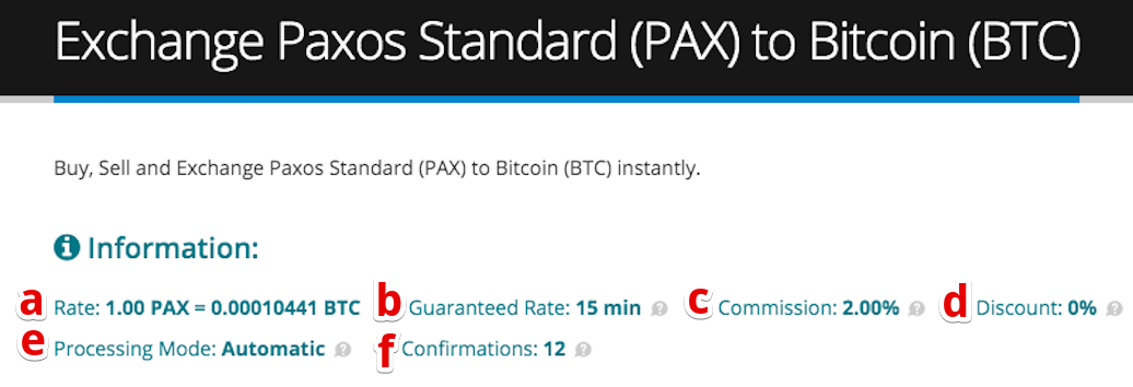 How to sell Paxos Standard (PAX)