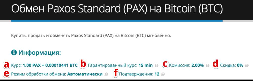 Как продать Paxos Standard (PAX)