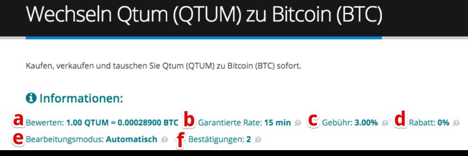Wie verkauft man Qtum (QTUM)