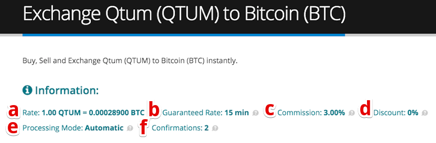 How to sell Qtum (QTUM)